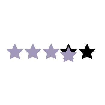 Website customer reviews and feedback